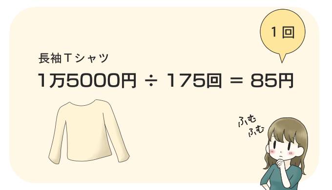 15,000円の長袖Tシャツは一回85円