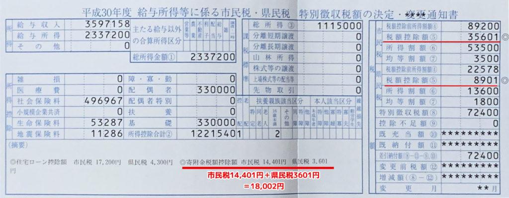 住民税で寄付金控除を確認