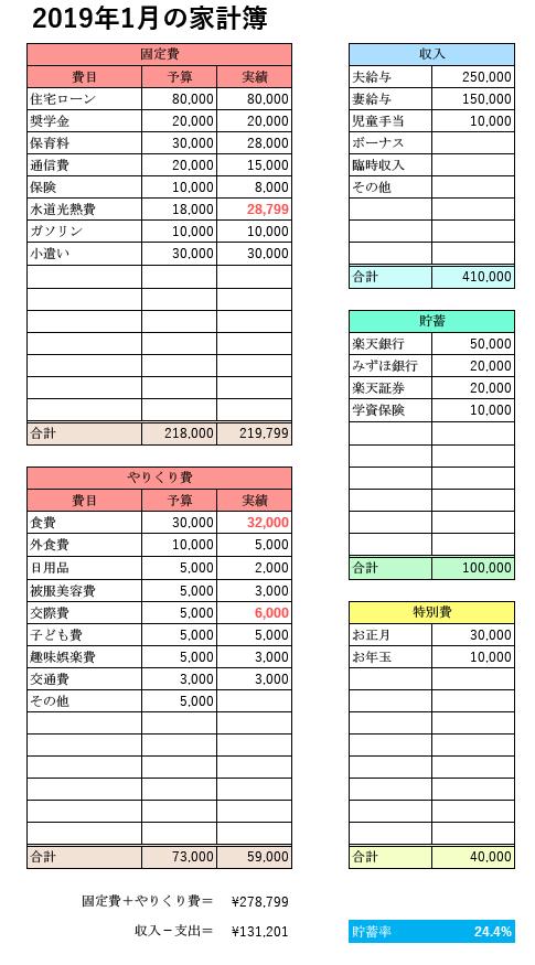 エクセル家計簿テンプレート(簡易版)